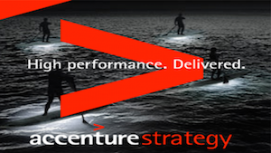 Accenture Strategy Paddle Boarders Banner Ad